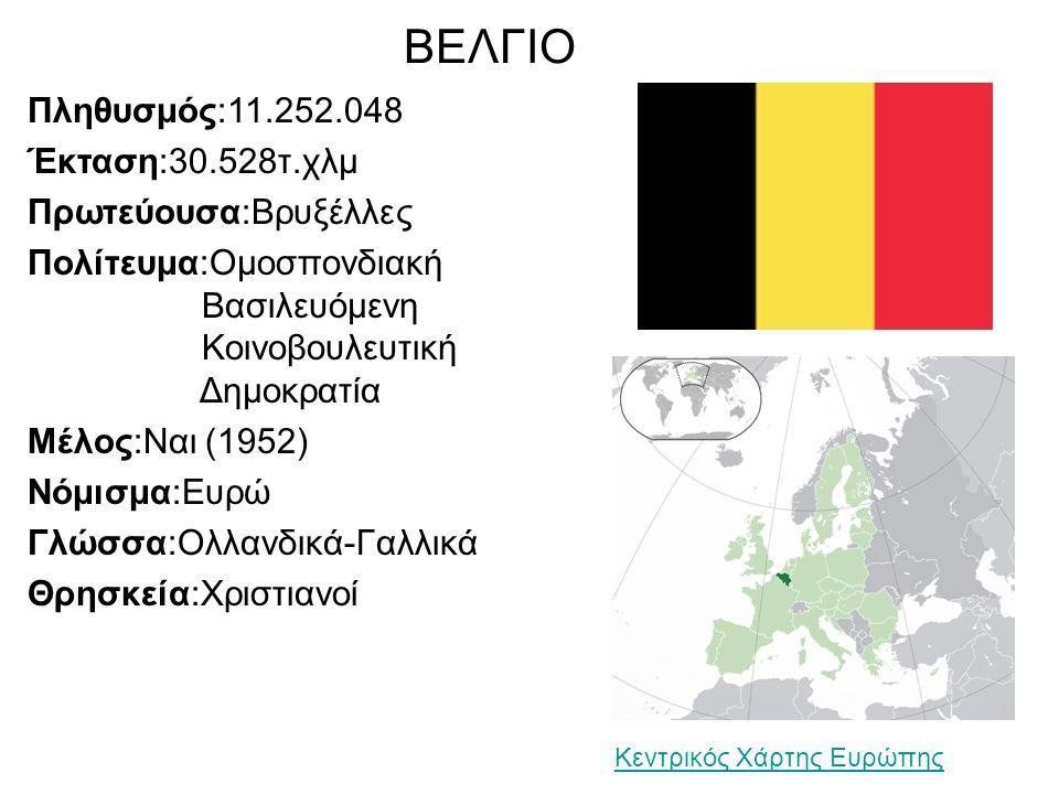 ΒΕΛΓΙΟ Πληθυσμός:11.252.048 Έκταση:30.528τ.χλμ Πρωτεύουσα:Βρυξέλλες Πολίτευμα:Ομοσπονδιακή Βασιλευόμενη Κοινοβουλευτική Δημοκρατία Μέλος:Ναι (1952) Νόμισμα:Ευρώ Γλώσσα:Ολλανδικά-Γαλλικά Θρησκεία:Χριστιανοί Κεντρικός Χάρτης Ευρώπης