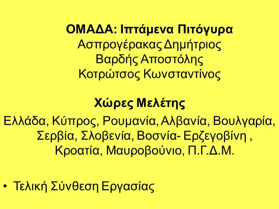 ΟΜΑΔΑ: Ιπτάμενα Πιτόγυρα Ασπρογέρακας Δημήτριος Βαρδής Αποστόλης Κοτρώτσος Κωνσταντίνος Χώρες Μελέτης Ελλάδα, Κύπρος, Ρουμανία, Αλβανία, Βουλγαρία, Σερβία, Σλοβενία, Βοσνία- Ερζεγοβίνη, Κροατία, Μαυροβούνιο, Π.Γ.Δ.Μ.