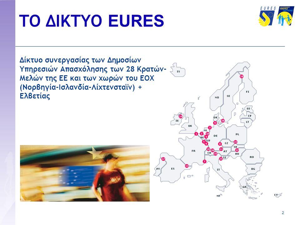 33 EURES EURopean Employment Services Σκοπός της πύλης EURES είναι η παροχή πληροφοριών, συμβουλών και υπηρεσιών πρόσληψης/τοποθέτησης σε κατάλληλες θέσεις εργασίας σε 32 χώρες Προσφέρει υπηρεσίες στους εργαζόμενους, στους αιτούντες εργασίας, στους εργοδότες καθώς και σε κάθε πολίτη που επιθυμεί να επωφεληθεί από την αρχή της ελεύθερης κυκλοφορίας των προσώπων στην ΕΕ.