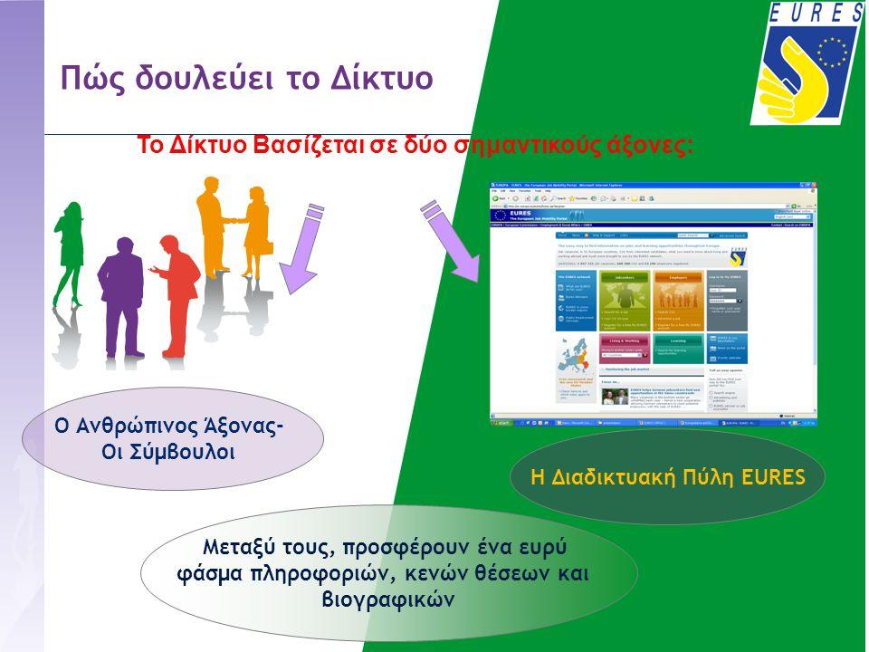 15 Σε περίπτωση μη χρήσης της αρχικής σελίδας για δώδεκα εβδομάδες το προσωπικό αρχείο του αιτούντος ή της αιτούσας εργασία δεν είναι πλέον διαθέσιμο στους εργοδότες.