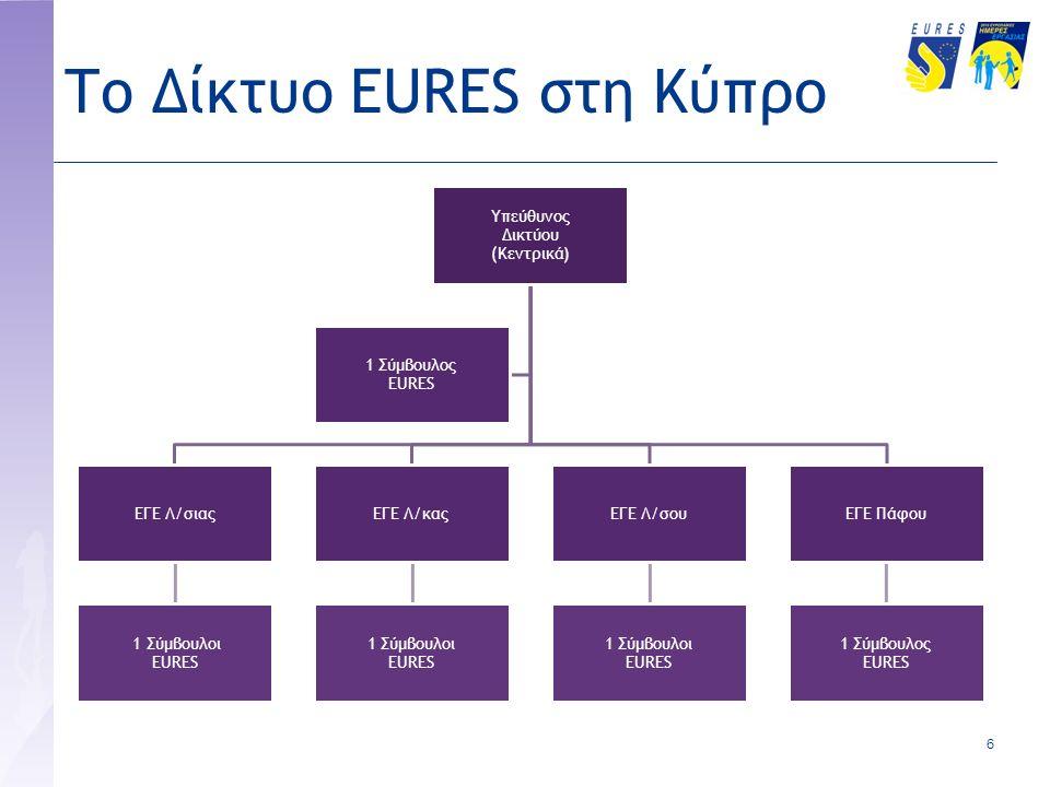 6 Το Δίκτυο EURES στη Κύπρο Υπεύθυνος Δικτύου (Κεντρικά) ΕΓΕ Λ/σιας 1 Σύμβουλοι EURES ΕΓΕ Λ/κας 1 Σύμβουλοι EURES ΕΓΕ Λ/σου 1 Σύμβουλοι EURES ΕΓΕ Πάφου 1 Σύμβουλος EURES 1 Σύμβουλος EURES