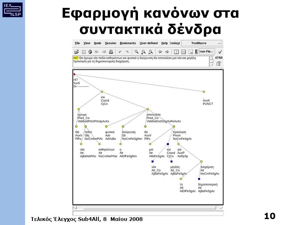 Τελικός Έλεγχος Sub4All, 8 Μαΐου 2008 10 Εφαρμογή κανόνων στα συντακτικά δένδρα