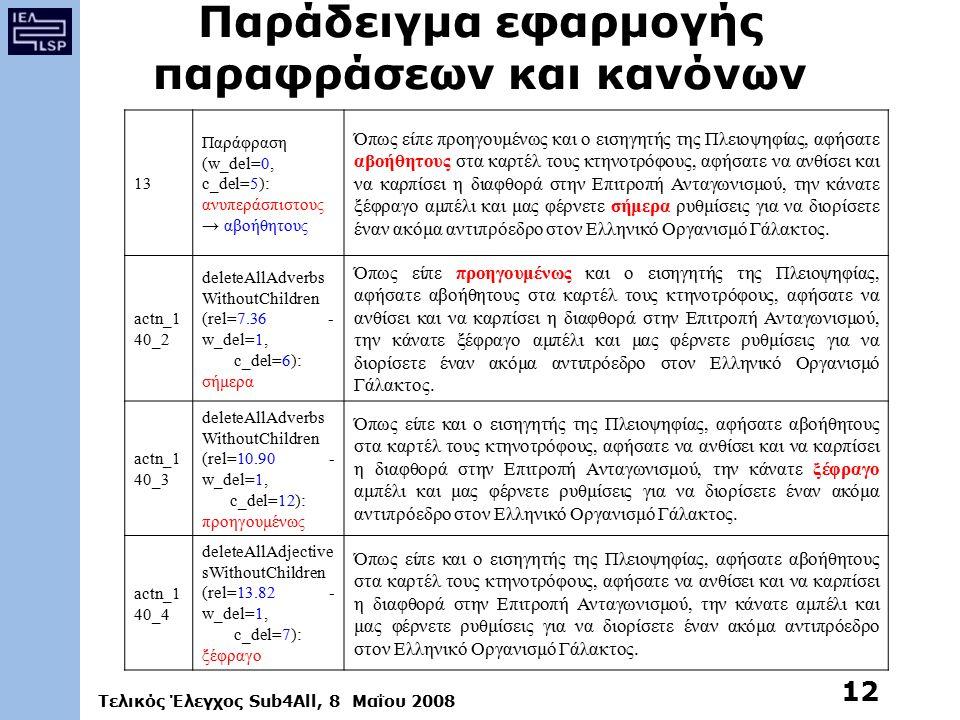 Τελικός Έλεγχος Sub4All, 8 Μαΐου 2008 12 Παράδειγμα εφαρμογής παραφράσεων και κανόνων 13 Παράφραση (w_del=0, c_del=5): ανυπεράσπιστους → αβοήθητους Όπως είπε προηγουμένως και ο εισηγητής της Πλειοψηφίας, αφήσατε αβοήθητους στα καρτέλ τους κτηνοτρόφους, αφήσατε να ανθίσει και να καρπίσει η διαφθορά στην Επιτροπή Ανταγωνισμού, την κάνατε ξέφραγο αμπέλι και μας φέρνετε σήμερα ρυθμίσεις για να διορίσετε έναν ακόμα αντιπρόεδρο στον Ελληνικό Οργανισμό Γάλακτος.