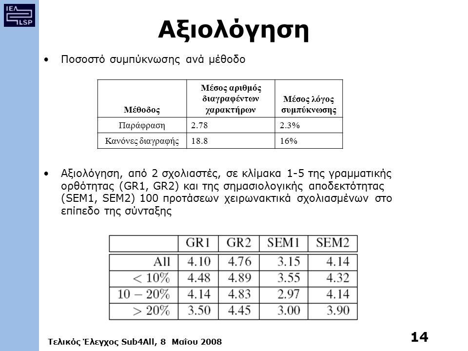 Τελικός Έλεγχος Sub4All, 8 Μαΐου 2008 14 Αξιολόγηση Μέθοδος Μέσος αριθμός διαγραφέντων χαρακτήρων Μέσος λόγος συμπύκνωσης Παράφραση2.78 2.3% Κανόνες διαγραφής18.8 16% Ποσοστό συμπύκνωσης ανά μέθοδο Αξιολόγηση, από 2 σχολιαστές, σε κλίμακα 1-5 της γραμματικής ορθότητας (GR1, GR2) και της σημασιολογικής αποδεκτότητας (SEM1, SEM2) 100 προτάσεων χειρωνακτικά σχολιασμένων στο επίπεδο της σύνταξης