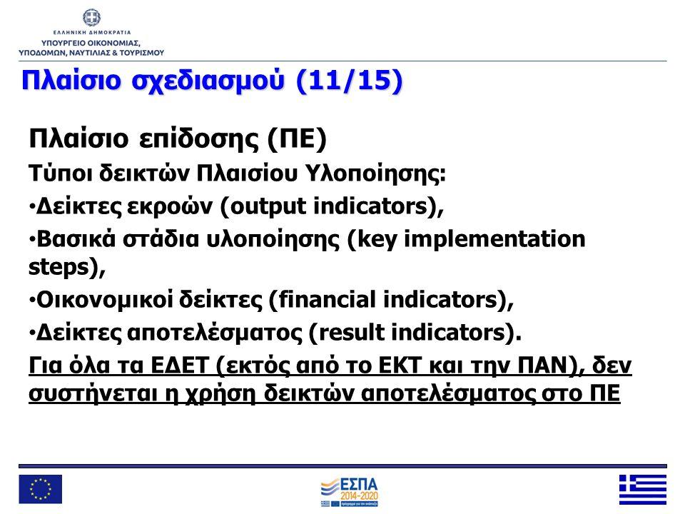 Πλαίσιοσχεδιασμού (11/15) Πλαίσιο σχεδιασμού (11/15) Πλαίσιο επίδοσης (ΠΕ) Τύποι δεικτών Πλαισίου Υλοποίησης: Δείκτες εκροών (output indicators), Βασι