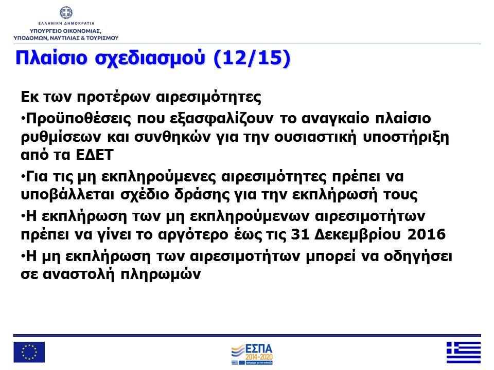 Πλαίσιοσχεδιασμού (12/15) Πλαίσιο σχεδιασμού (12/15) Εκ των προτέρων αιρεσιμότητες Προϋποθέσεις που εξασφαλίζουν το αναγκαίο πλαίσιο ρυθμίσεων και συν