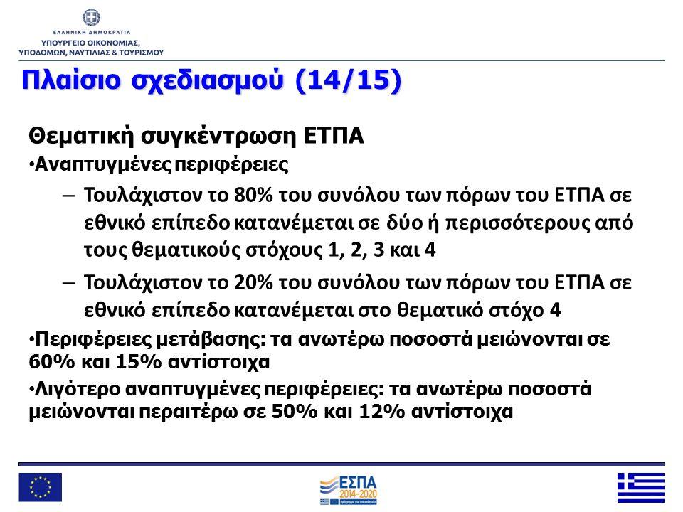 Πλαίσιοσχεδιασμού (14/15) Πλαίσιο σχεδιασμού (14/15) Θεματική συγκέντρωση ΕΤΠΑ Αναπτυγμένες περιφέρειες – Τουλάχιστον το 80% του συνόλου των πόρων του