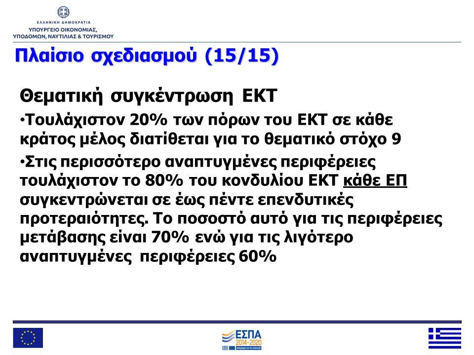 Πλαίσιοσχεδιασμού (15/15) Πλαίσιο σχεδιασμού (15/15) Θεματική συγκέντρωση ΕΚΤ Τουλάχιστον 20% των πόρων του ΕΚΤ σε κάθε κράτος μέλος διατίθεται για το