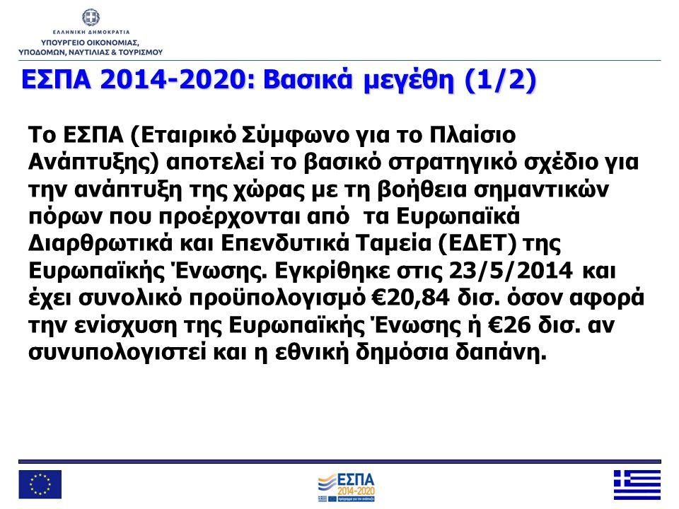 ΕΣΠΑ 2014-2020: Βασικά μεγέθη (1/2) Το ΕΣΠΑ (Εταιρικό Σύμφωνο για το Πλαίσιο Ανάπτυξης) αποτελεί το βασικό στρατηγικό σχέδιο για την ανάπτυξη της χώρα