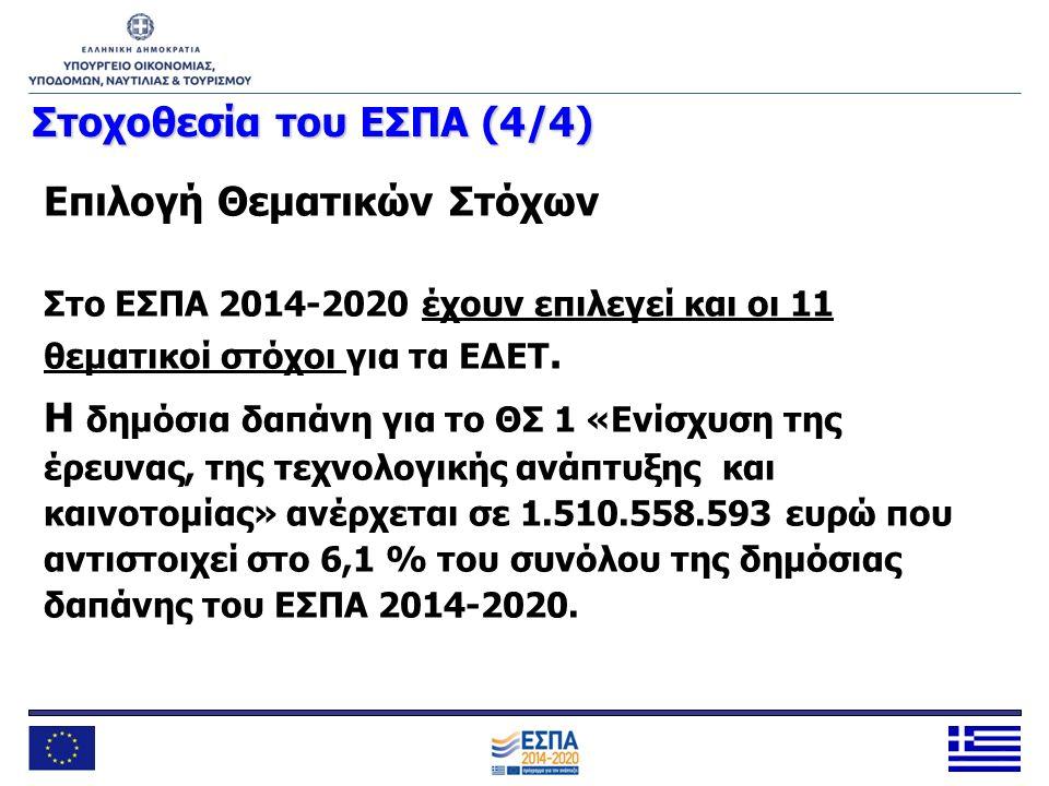 Στοχοθεσία του ΕΣΠΑ (4/4) Επιλογή Θεματικών Στόχων Στο ΕΣΠΑ 2014-2020 έχουν επιλεγεί και οι 11 θεματικοί στόχοι για τα ΕΔΕΤ. Η δημόσια δαπάνη για το Θ