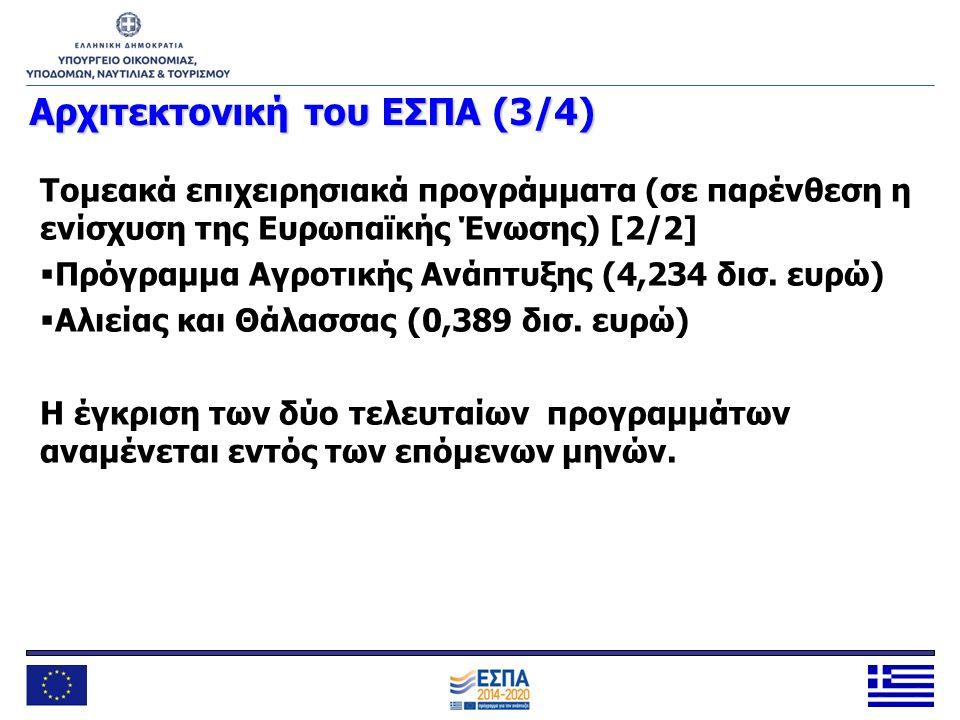 Αρχιτεκτονική του ΕΣΠΑ (3/4) Τομεακά επιχειρησιακά προγράμματα (σε παρένθεση η ενίσχυση της Ευρωπαϊκής Ένωσης) [2/2]  Πρόγραμμα Αγροτικής Ανάπτυξης (