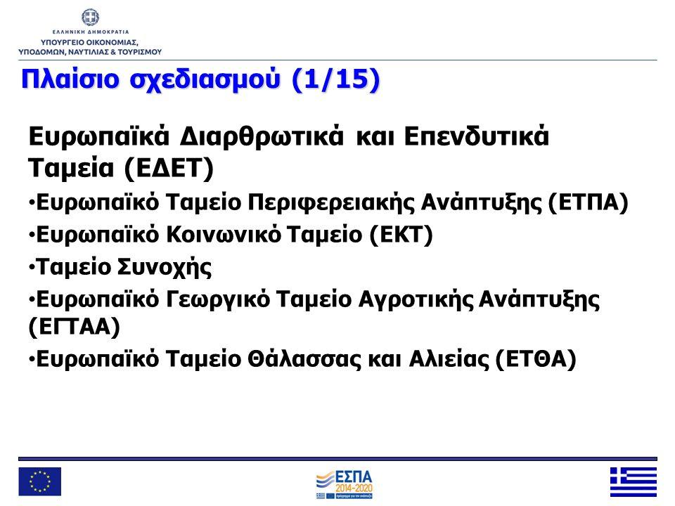 Πλαίσιοσχεδιασμού (12/15) Πλαίσιο σχεδιασμού (12/15) Εκ των προτέρων αιρεσιμότητες Προϋποθέσεις που εξασφαλίζουν το αναγκαίο πλαίσιο ρυθμίσεων και συνθηκών για την ουσιαστική υποστήριξη από τα ΕΔΕΤ Για τις μη εκπληρούμενες αιρεσιμότητες πρέπει να υποβάλλεται σχέδιο δράσης για την εκπλήρωσή τους Η εκπλήρωση των μη εκπληρούμενων αιρεσιμοτήτων πρέπει να γίνει το αργότερο έως τις 31 Δεκεμβρίου 2016 Η μη εκπλήρωση των αιρεσιμοτήτων μπορεί να οδηγήσει σε αναστολή πληρωμών