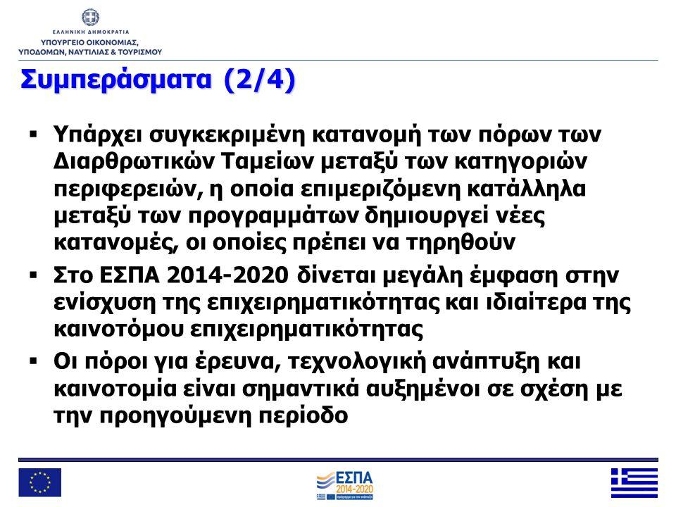 Συμπεράσματα (2/4)  Υπάρχει συγκεκριμένη κατανομή των πόρων των Διαρθρωτικών Ταμείων μεταξύ των κατηγοριών περιφερειών, η οποία επιμεριζόμενη κατάλλη