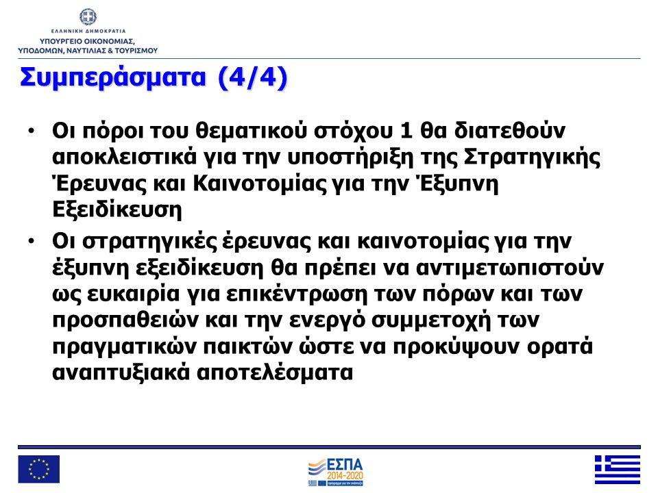 Συμπεράσματα (4/4) Οι πόροι του θεματικού στόχου 1 θα διατεθούν αποκλειστικά για την υποστήριξη της Στρατηγικής Έρευνας και Καινοτομίας για την Έξυπνη