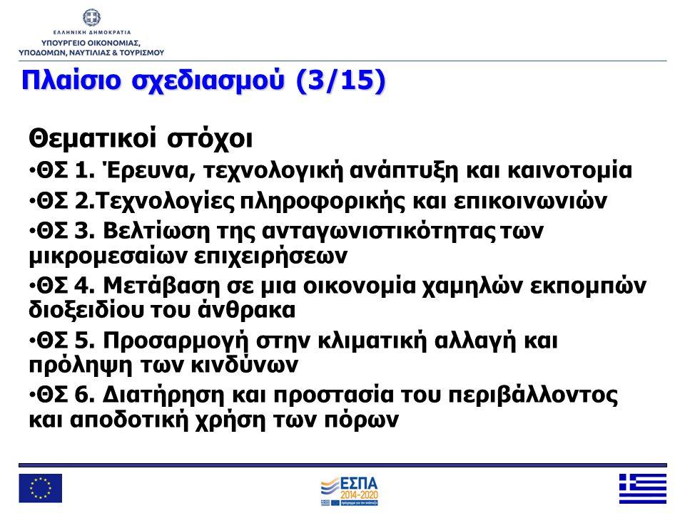 Πλαίσιοσχεδιασμού (3/15) Πλαίσιο σχεδιασμού (3/15) Θεματικοί στόχοι ΘΣ 1. Έρευνα, τεχνολογική ανάπτυξη και καινοτομία ΘΣ 2.Τεχνολογίες πληροφορικής κα