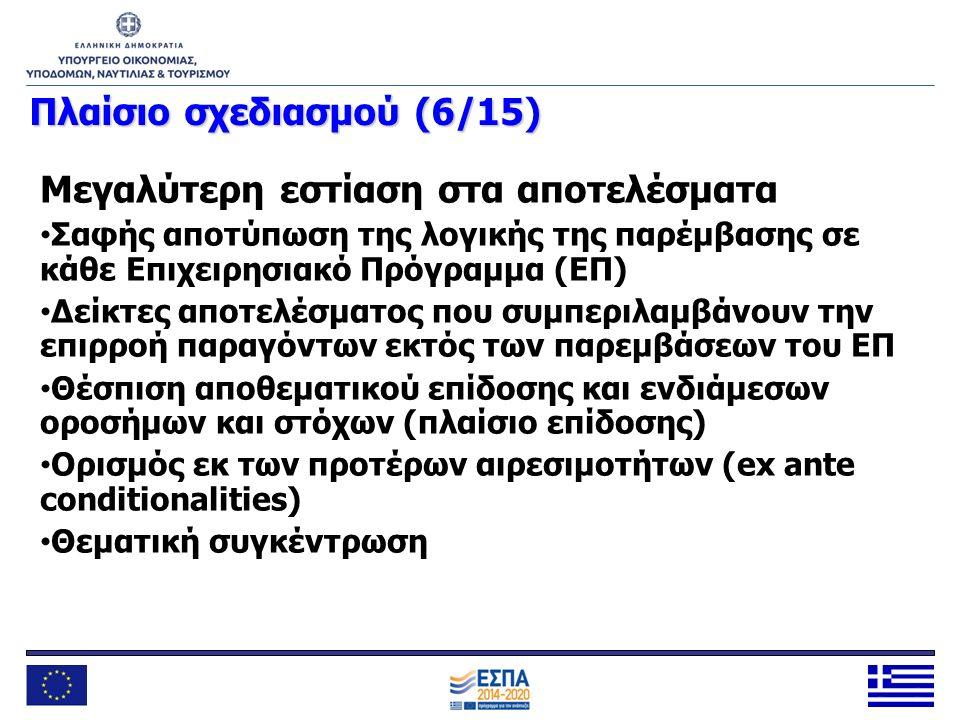 Πλαίσιοσχεδιασμού (6/15) Πλαίσιο σχεδιασμού (6/15) Μεγαλύτερη εστίαση στα αποτελέσματα Σαφής αποτύπωση της λογικής της παρέμβασης σε κάθε Επιχειρησιακ