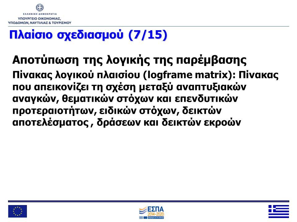 Πλαίσιοσχεδιασμού (7/15) Πλαίσιο σχεδιασμού (7/15) Αποτύπωση της λογικής της παρέμβασης Πίνακας λογικού πλαισίου (logframe matrix): Πίνακας που απεικο