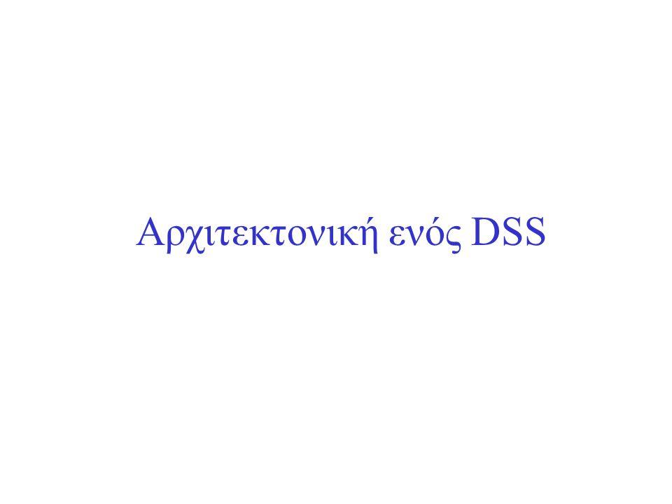 Αρχιτεκτονική ενός DSS