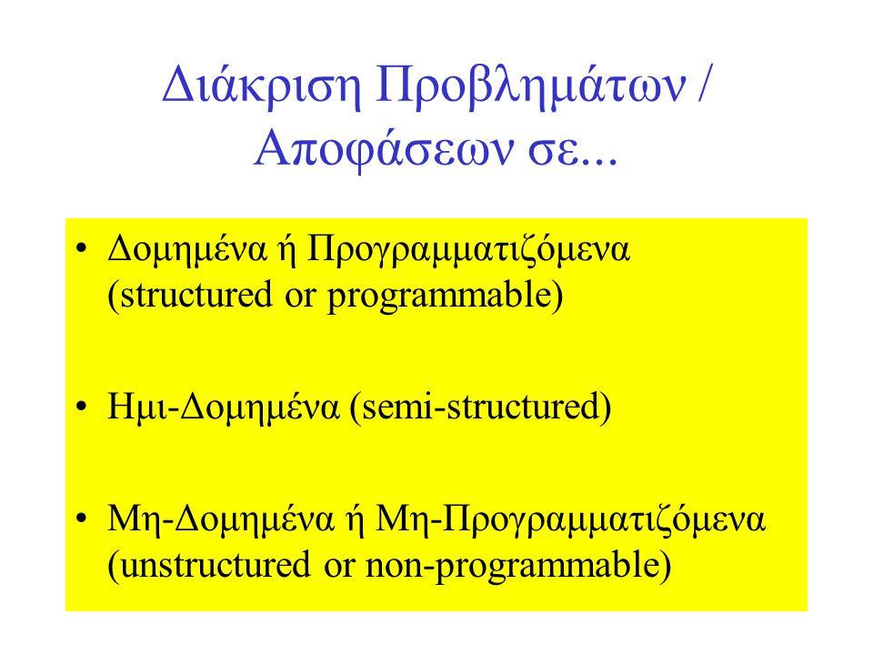 Διάκριση Προβλημάτων / Αποφάσεων σε... Δομημένα ή Προγραμματιζόμενα (structured or programmable) Ημι-Δομημένα (semi-structured) Μη-Δομημένα ή Μη-Προγρ