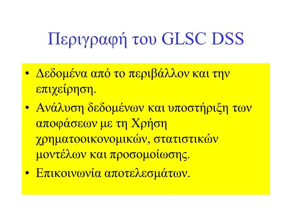 Περιγραφή του GLSC DSS Δεδομένα από το περιβάλλον και την επιχείρηση.