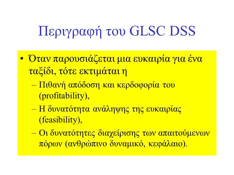 Περιγραφή του GLSC DSS Όταν παρουσιάζεται μια ευκαιρία για ένα ταξίδι, τότε εκτιμάται η –Πιθανή απόδοση και κερδοφορία του (profitability), –Η δυνατότητα ανάληψης της ευκαιρίας (feasibility), –Οι δυνατότητες διαχείρισης των απαιτούμενων πόρων (ανθρώπινο δυναμικό, κεφάλαιο).