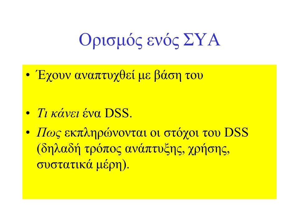 Ορισμός ενός ΣΥΑ Έχουν αναπτυχθεί με βάση του Τι κάνει ένα DSS. Πως εκπληρώνονται οι στόχοι του DSS (δηλαδή τρόπος ανάπτυξης, χρήσης, συστατικά μέρη).