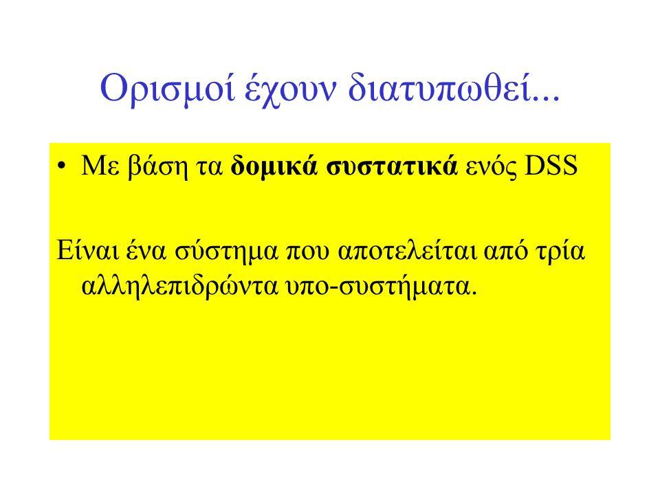 Ορισμοί έχουν διατυπωθεί... Με βάση τα δομικά συστατικά ενός DSS Είναι ένα σύστημα που αποτελείται από τρία αλληλεπιδρώντα υπο-συστήματα.