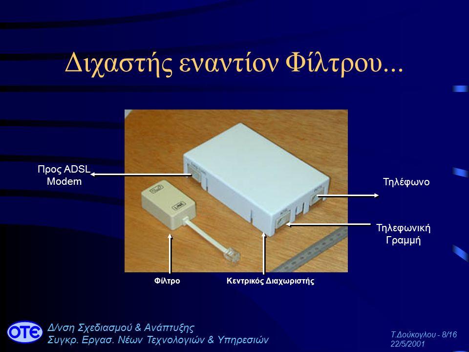 Δ/νση Σχεδιασμού & Ανάπτυξης Συγκρ.Εργασ.
