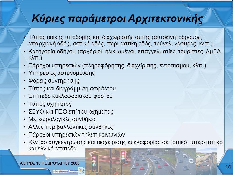 ΑΘΗΝΑ, 10 ΦΕΒΡΟΥΑΡΙΟΥ 2006 15 Κύριες παράμετροι Αρχιτεκτονικής Τύπος οδικής υποδομής και διαχειριστής αυτής (αυτοκινητόδρομος, επαρχιακή οδός, αστική οδός, περι-αστική οδός, τούνελ, γέφυρες, κλπ.) Κατηγορία οδηγού (αρχάριοι, ηλικιωμένοι, επαγγελματίες, τουρίστες, ΑμΕΑ, κλπ.) Πάροχοι υπηρεσιών (πληροφόρησης, διαχείρισης, εντοπισμού, κλπ.) Υπηρεσίες αστυνόμευσης Φορείς συντήρησης Τύπος και διαγράμμιση ασφάλτου Επίπεδο κυκλοφοριακού φόρτου Τύπος οχήματος ΣΣΥΟ και ΠΣΟ επί του οχήματος Μετεωρολογικές συνθήκες Άλλες περιβαλλοντικές συνθήκες Πάροχοι υπηρεσιών τηλεπικοινωνιών Κέντρο συγκέντρωσης και διαχείρισης κυκλοφορίας σε τοπικό, υπερ-τοπικό και εθνικό επίπεδο