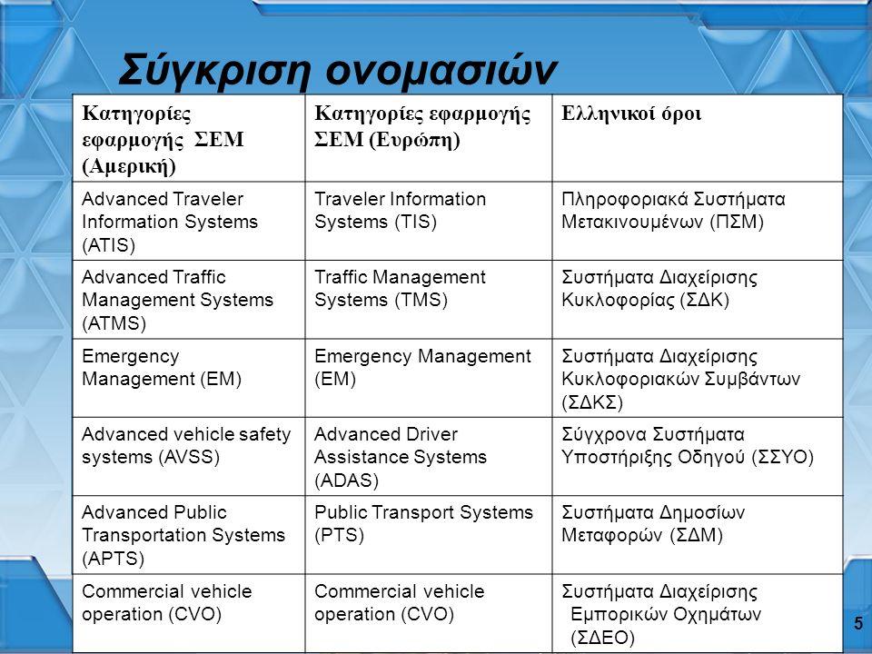 ΑΘΗΝΑ, 10 ΦΕΒΡΟΥΑΡΙΟΥ 2006 5 Σύγκριση ονομασιών Κατηγορίες εφαρμογής ΣΕΜ (Αμερική) Κατηγορίες εφαρμογής ΣΕΜ (Ευρώπη) Ελληνικοί όροι Advanced Traveler Information Systems (ATIS) Traveler Information Systems (TIS) Πληροφοριακά Συστήματα Μετακινουμένων (ΠΣΜ) Advanced Traffic Management Systems (ATMS) Traffic Management Systems (TMS) Συστήματα Διαχείρισης Κυκλοφορίας (ΣΔΚ) Emergency Management (EM) Συστήματα Διαχείρισης Κυκλοφοριακών Συμβάντων (ΣΔΚΣ) Advanced vehicle safety systems (AVSS) Advanced Driver Assistance Systems (ADAS) Σύγχρονα Συστήματα Υποστήριξης Οδηγού (ΣΣΥΟ) Advanced Public Transportation Systems (APTS) Public Transport Systems (PTS) Συστήματα Δημοσίων Μεταφορών (ΣΔΜ) Commercial vehicle operation (CVO) Συστήματα Διαχείρισης Εμπορικών Οχημάτων (ΣΔΕΟ)