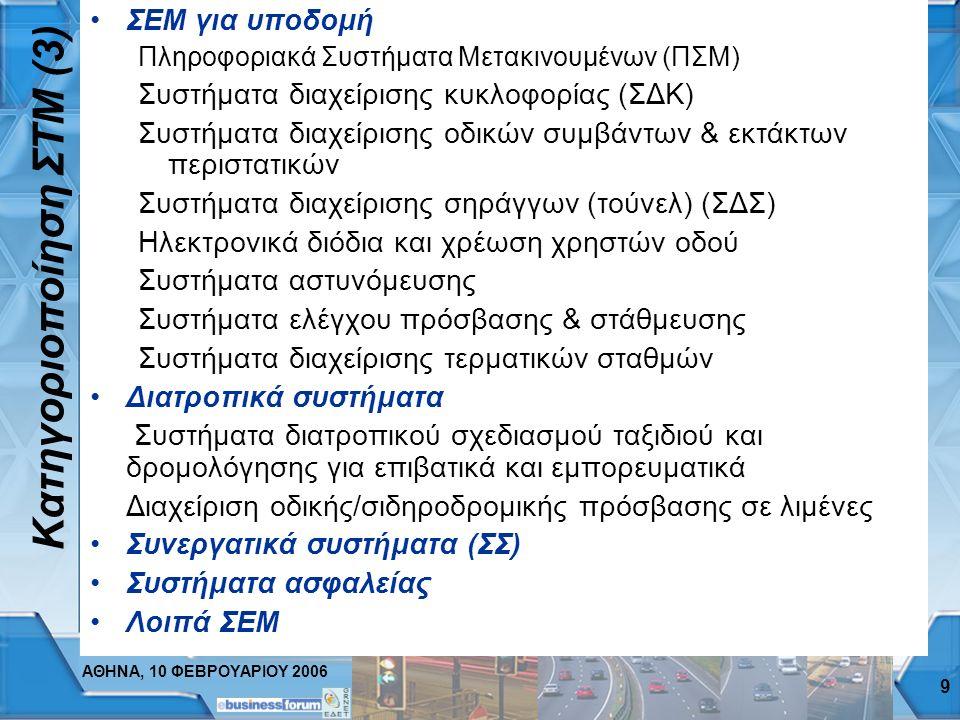 ΑΘΗΝΑ, 10 ΦΕΒΡΟΥΑΡΙΟΥ 2006 9 Κατηγοριοποίηση ΣΤΜ ( 3 ) ΣEΜ για υποδομή Πληροφοριακά Συστήματα Μετακινουμένων (ΠΣΜ) Συστήματα διαχείρισης κυκλοφορίας (ΣΔΚ) Συστήματα διαχείρισης οδικών συμβάντων & εκτάκτων περιστατικών Συστήματα διαχείρισης σηράγγων (τούνελ) (ΣΔΣ) Ηλεκτρονικά διόδια και χρέωση χρηστών οδού Συστήματα αστυνόμευσης Συστήματα ελέγχου πρόσβασης & στάθμευσης Συστήματα διαχείρισης τερματικών σταθμών Διατροπικά συστήματα Συστήματα διατροπικού σχεδιασμού ταξιδιού και δρομολόγησης για επιβατικά και εμπορευματικά Διαχείριση οδικής/σιδηροδρομικής πρόσβασης σε λιμένες Συνεργατικά συστήματα (ΣΣ) Συστήματα ασφαλείας Λοιπά ΣEΜ