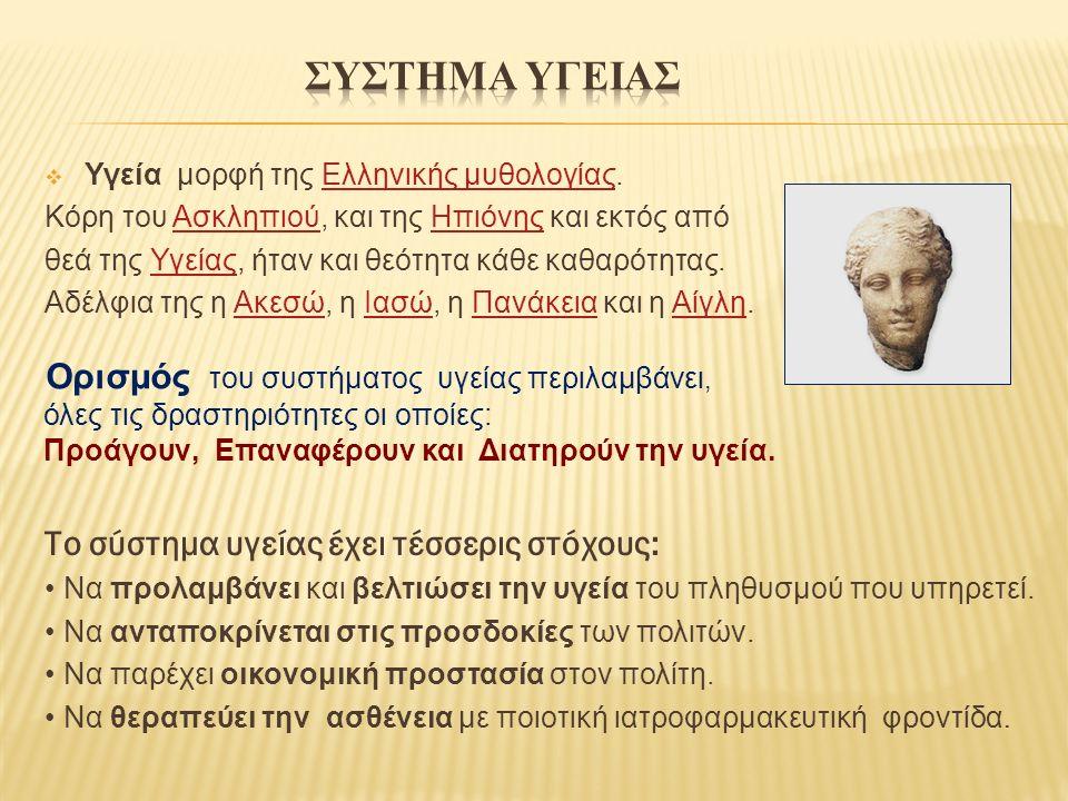  Υγεία μορφή της Ελληνικής μυθολογίας.Ελληνικής μυθολογίας Κόρη του Ασκληπιού, και της Ηπιόνης και εκτός απόΑσκληπιούΗπιόνης θεά της Υγείας, ήταν και θεότητα κάθε καθαρότητας.Υγείας Αδέλφια της η Ακεσώ, η Ιασώ, η Πανάκεια και η Αίγλη.ΑκεσώΙασώΠανάκειαΑίγλη Το σύστημα υγείας έχει τέσσερις στόχους: Να προλαμβάνει και βελτιώσει την υγεία του πληθυσμού που υπηρετεί.