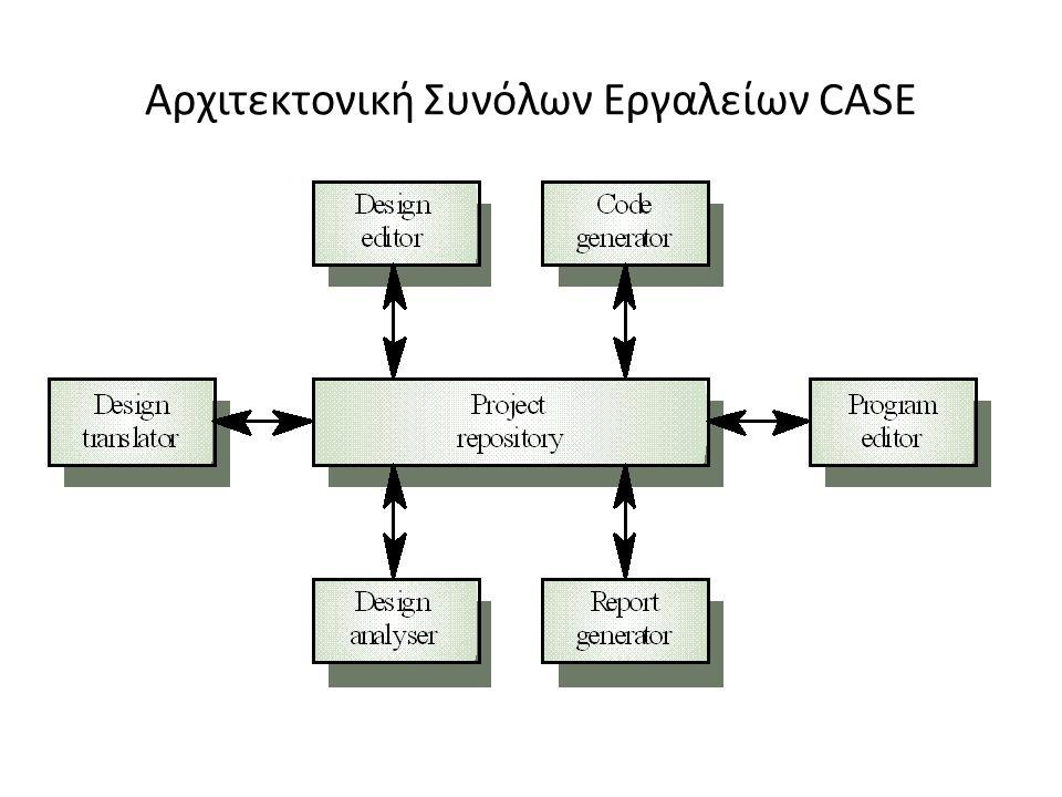 Αρχιτεκτονική Συνόλων Εργαλείων CASE