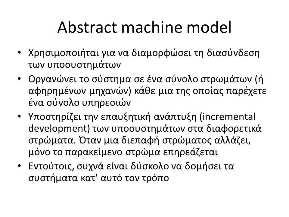 Abstract machine model Χρησιμοποιήται για να διαμορφώσει τη διασύνδεση των υποσυστημάτων Οργανώνει το σύστημα σε ένα σύνολο στρωμάτων (ή αφηρημένων μηχανών) κάθε μια της οποίας παρέχετε ένα σύνολο υπηρεσιών Υποστηρίζει την επαυξητική ανάπτυξη (incremental development) των υποσυστημάτων στα διαφορετικά στρώματα.