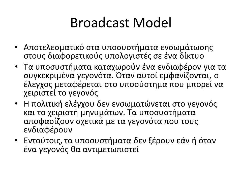 Broadcast Model Αποτελεσματικό στα υποσυστήματα ενσωμάτωσης στους διαφορετικούς υπολογιστές σε ένα δίκτυο Τα υποσυστήματα καταχωρούν ένα ενδιαφέρον για τα συγκεκριμένα γεγονότα.