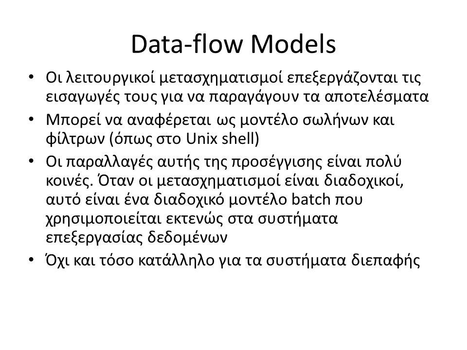 Data-flow Models Οι λειτουργικοί μετασχηματισμοί επεξεργάζονται τις εισαγωγές τους για να παραγάγουν τα αποτελέσματα Μπορεί να αναφέρεται ως μοντέλο σωλήνων και φίλτρων (όπως στο Unix shell) Οι παραλλαγές αυτής της προσέγγισης είναι πολύ κοινές.