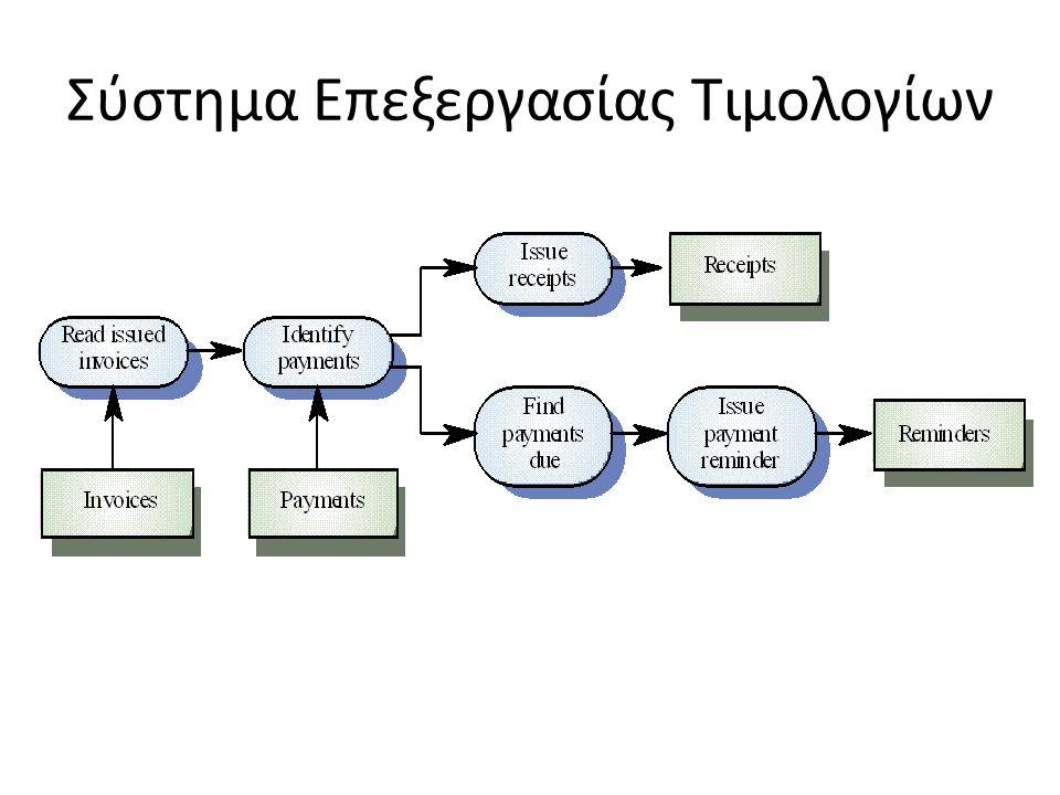 Σύστημα Επεξεργασίας Τιμολογίων