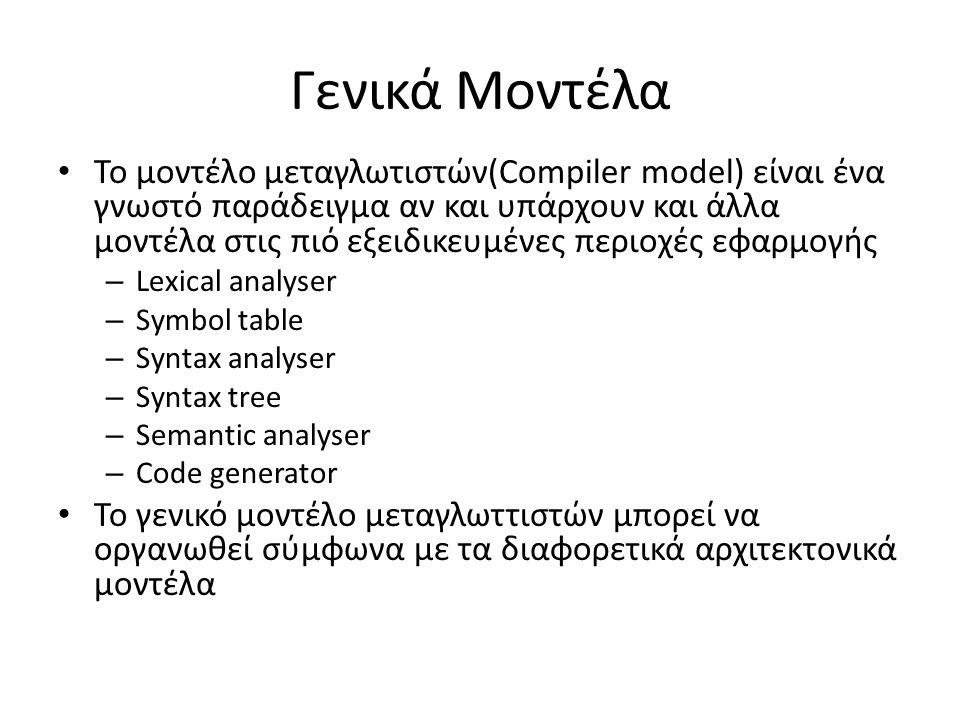 Γενικά Μοντέλα Το μοντέλο μεταγλωτιστών(Compiler model) είναι ένα γνωστό παράδειγμα αν και υπάρχουν και άλλα μοντέλα στις πιό εξειδικευμένες περιοχές εφαρμογής – Lexical analyser – Symbol table – Syntax analyser – Syntax tree – Semantic analyser – Code generator Το γενικό μοντέλο μεταγλωττιστών μπορεί να οργανωθεί σύμφωνα με τα διαφορετικά αρχιτεκτονικά μοντέλα
