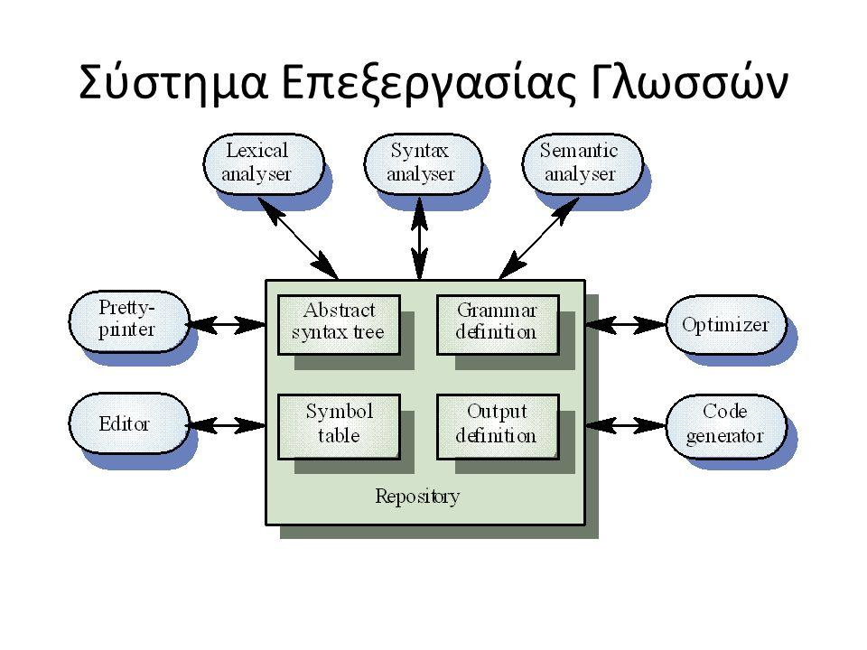 Σύστημα Επεξεργασίας Γλωσσών