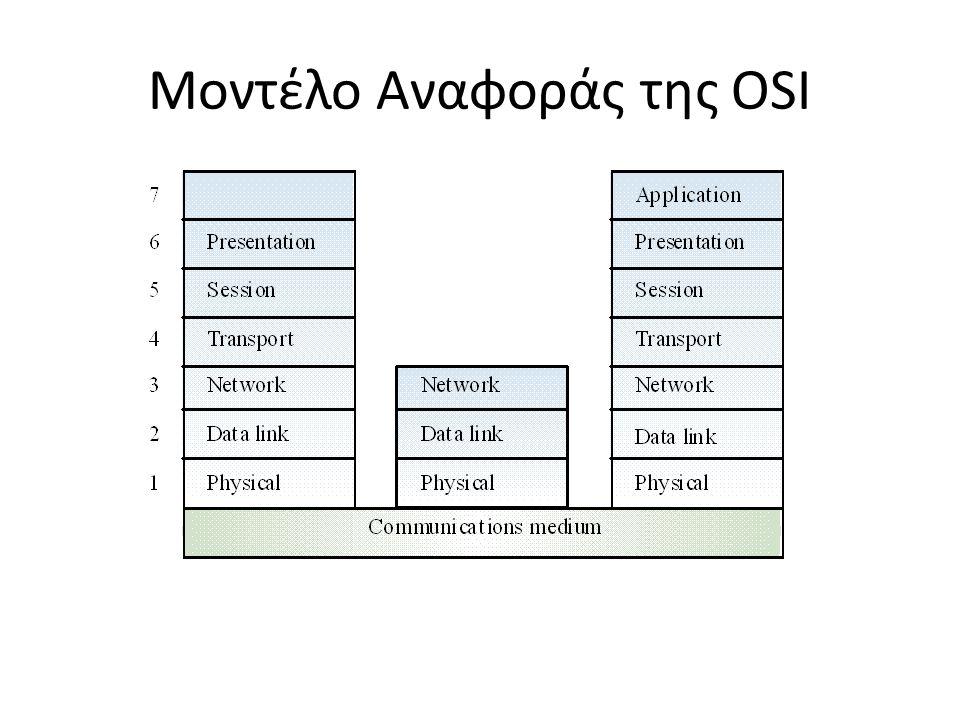 Μοντέλο Αναφοράς της OSI