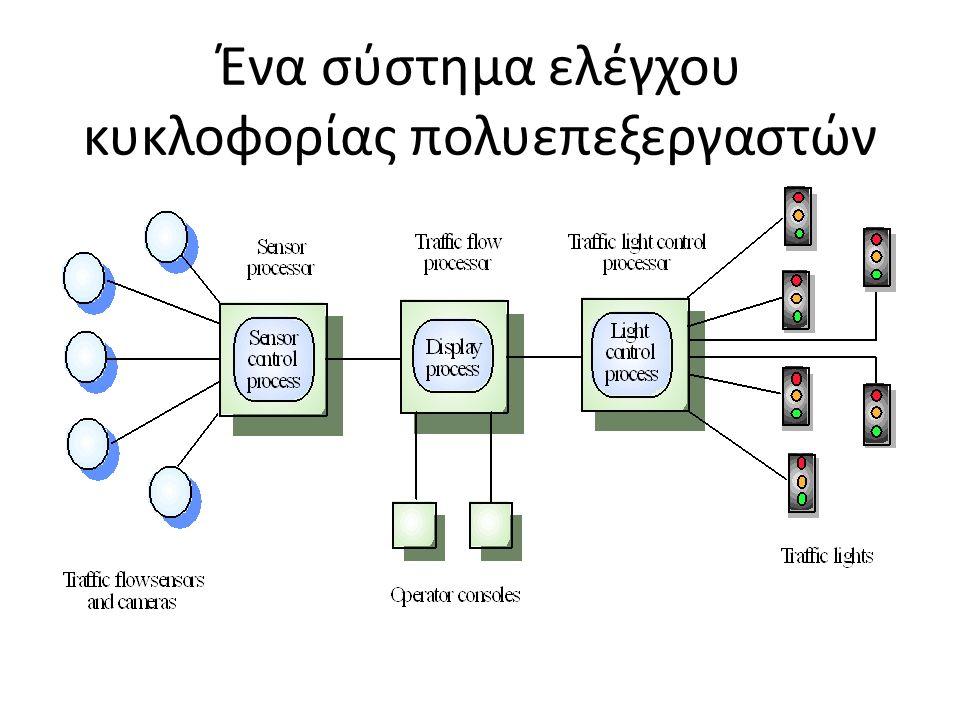 Ένα σύστημα ελέγχου κυκλοφορίας πολυεπεξεργαστών
