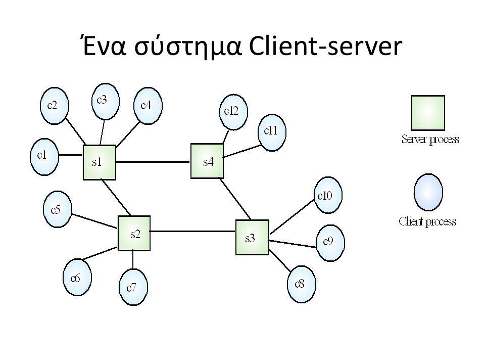 Ένα σύστημα Client-server