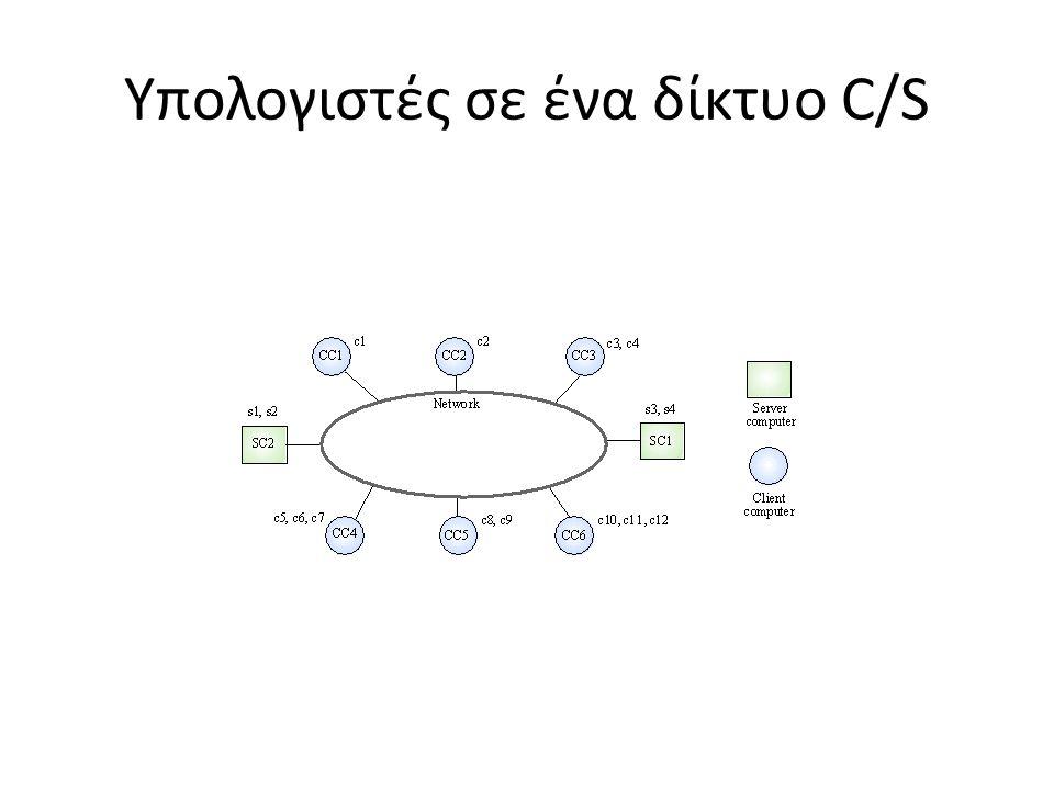 Υπολογιστές σε ένα δίκτυο C/S