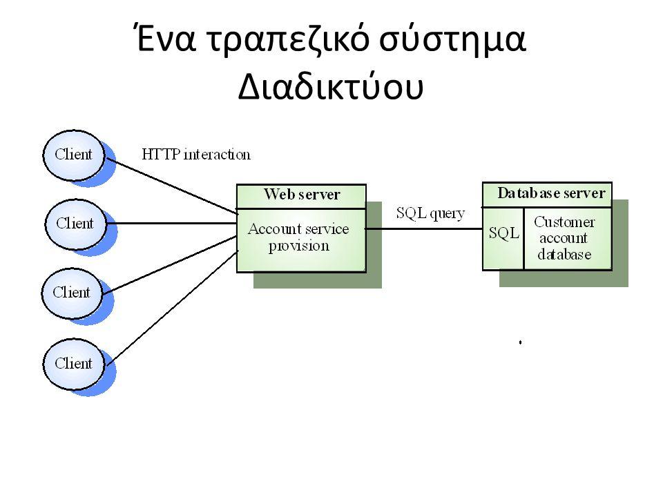 Ένα τραπεζικό σύστημα Διαδικτύου
