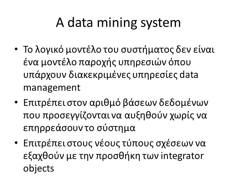Το λογικό μοντέλο του συστήματος δεν είναι ένα μοντέλο παροχής υπηρεσιών όπου υπάρχουν διακεκριμένες υπηρεσίες data management Επιτρέπει στον αριθμό βάσεων δεδομένων που προσεγγίζονται να αυξηθούν χωρίς να επηρρεάσουν το σύστημα Επιτρέπει στους νέους τύπους σχέσεων να εξαχθούν με την προσθήκη των integrator objects