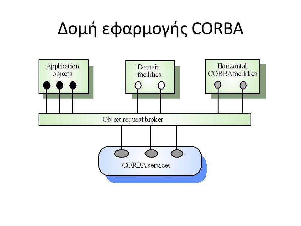 Δομή εφαρμογής CORBA