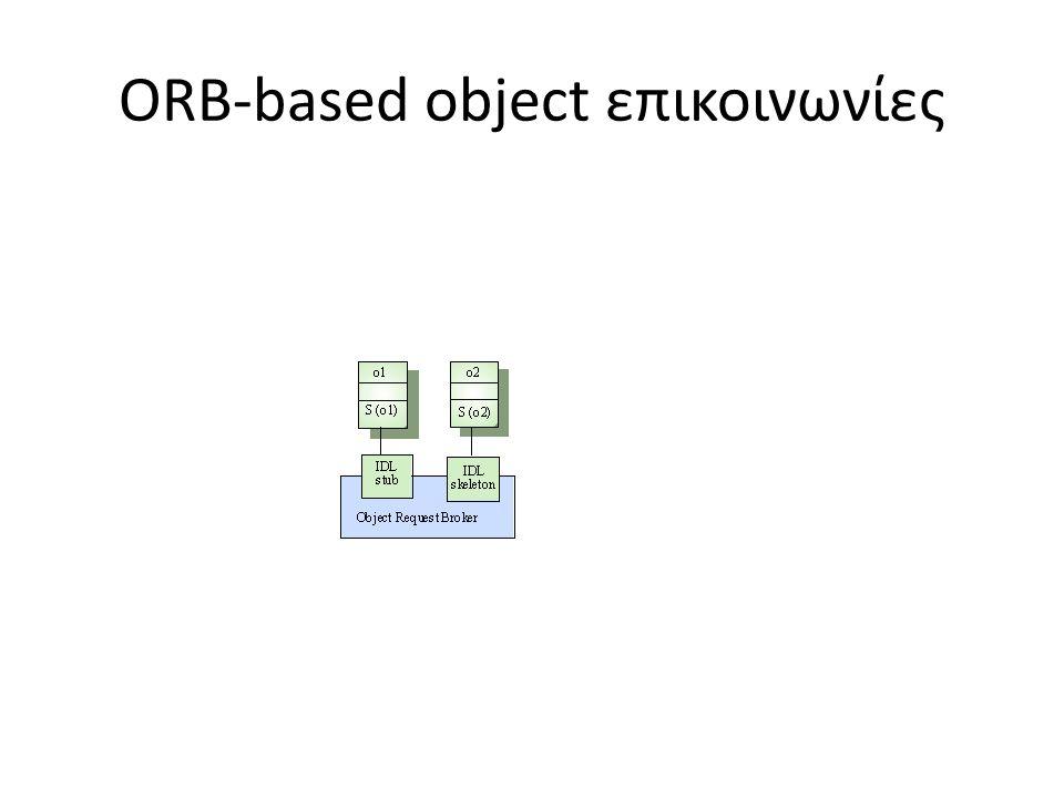 ORB-based object επικοινωνίες