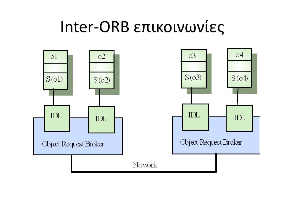 Inter-ORB επικοινωνίες