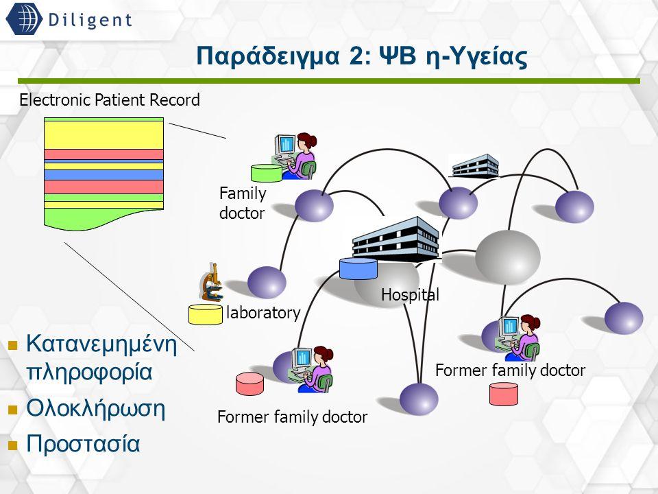 14 Παράδειγμα 2: ΨΒ η-Υγείας Κατανεμημένη πληροφορία Ολοκλήρωση Προστασία laboratory Former family doctor Hospital Family doctor Electronic Patient Record Former family doctor