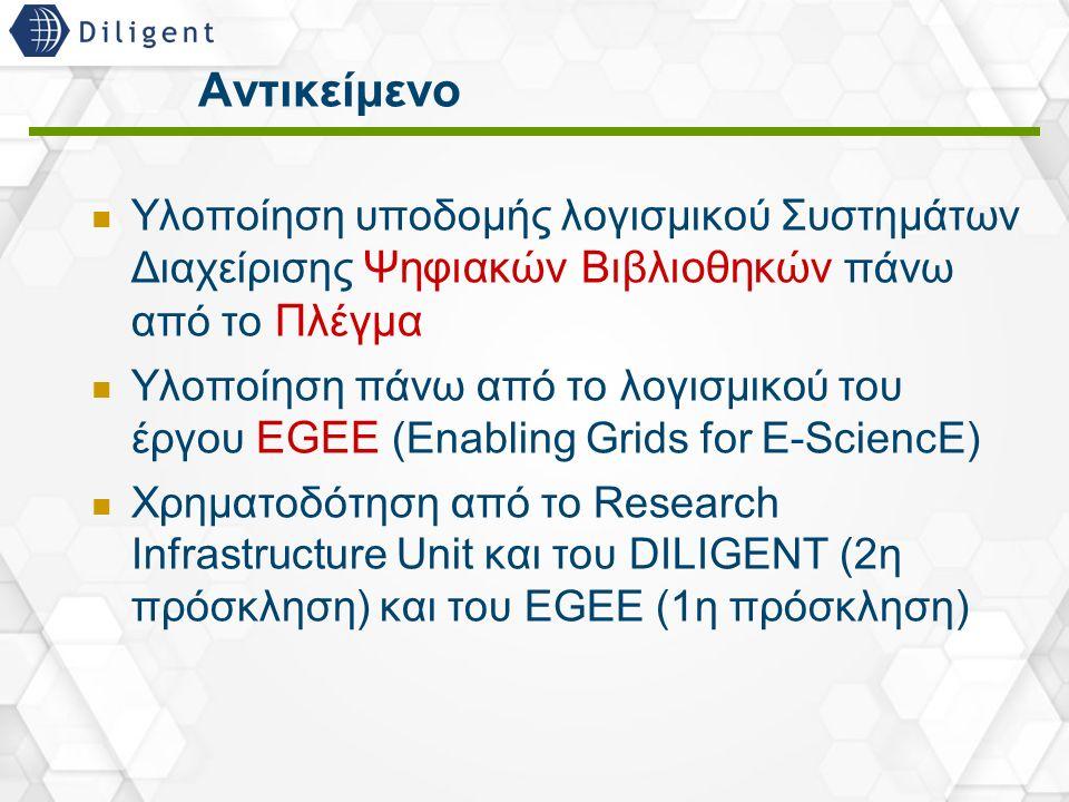 24 Αντικείμενο Υλοποίηση υποδομής λογισμικού Συστημάτων Διαχείρισης Ψηφιακών Βιβλιοθηκών πάνω από το Πλέγμα Υλοποίηση πάνω από το λογισμικού του έργου EGEE (Enabling Grids for E-SciencE) Χρηματοδότηση από το Research Infrastructure Unit και του DILIGENT (2η πρόσκληση) και του EGEE (1η πρόσκληση)